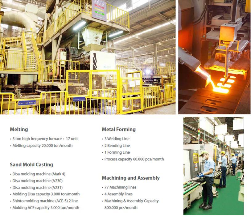 fasilitas produksi